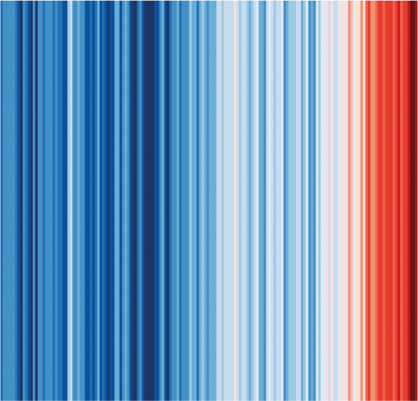 warming stripes - die Temperaturen steigen